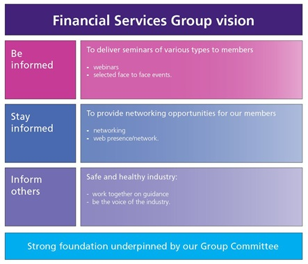 Diagram representing the Financial Services group strategy